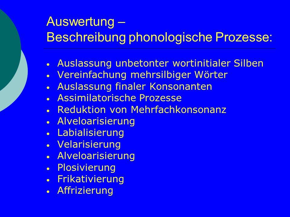 Auswertung – Beschreibung phonologische Prozesse: Auslassung unbetonter wortinitialer Silben Vereinfachung mehrsilbiger Wörter Auslassung finaler Kons