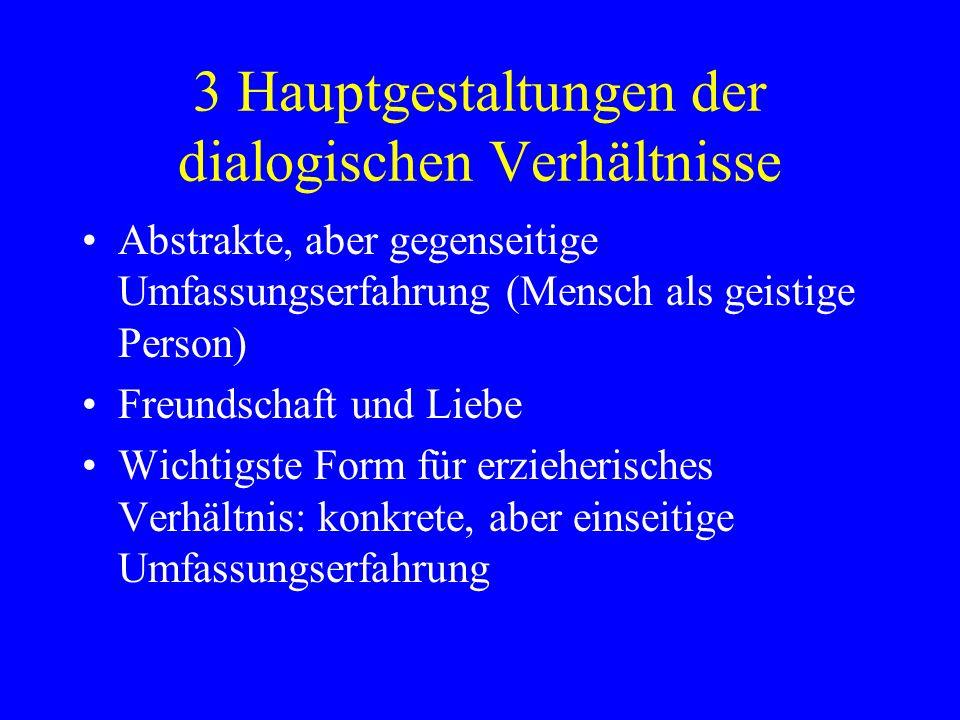 3 Hauptgestaltungen der dialogischen Verhältnisse Abstrakte, aber gegenseitige Umfassungserfahrung (Mensch als geistige Person) Freundschaft und Liebe