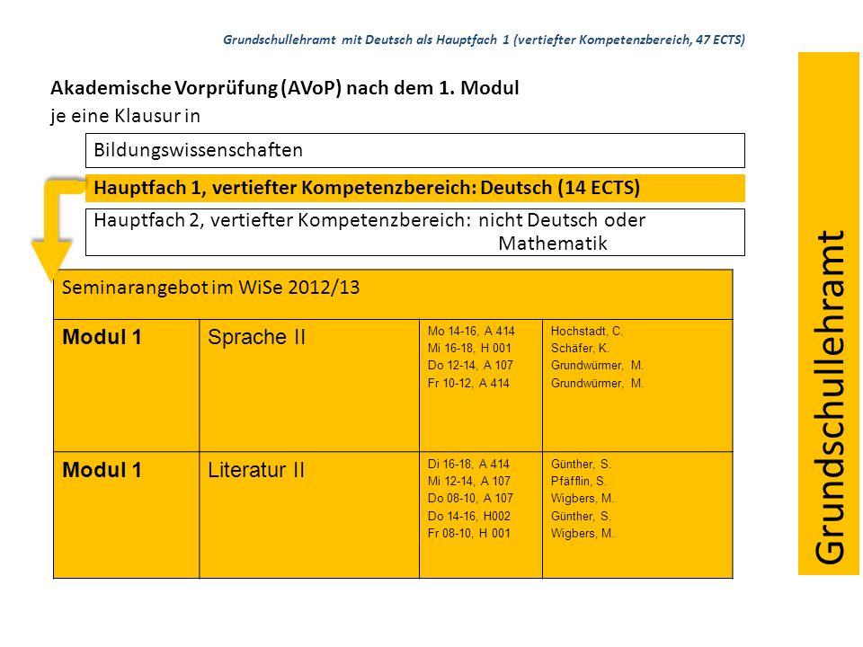 Seminarangebot im WiSe 2012/13 Modul 1Sprache II Mo 14-16, A 414 Mi 16-18, H 001 Do 12-14, A 107 Fr 10-12, A 414 Hochstadt, C. Schäfer, K. Grundwürmer