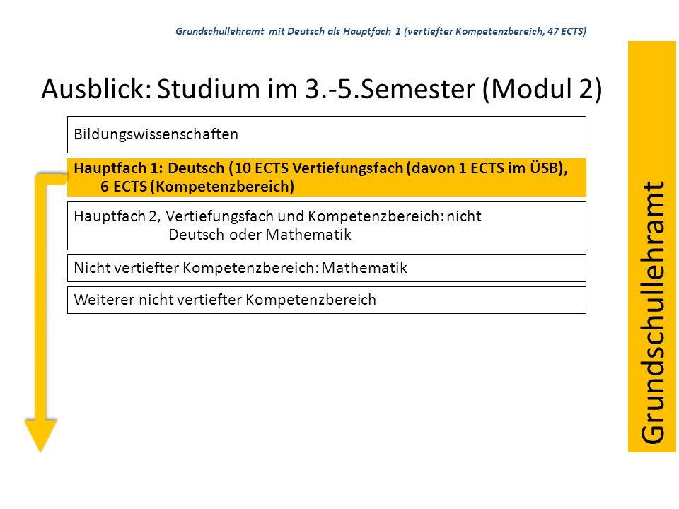 Ausblick: Studium im 3.-5.Semester (Modul 2) Bildungswissenschaften Hauptfach 1: Deutsch (10 ECTS Vertiefungsfach (davon 1 ECTS im ÜSB), 6 ECTS (Kompetenzbereich) Hauptfach 2, Vertiefungsfach und Kompetenzbereich: nicht Deutsch oder Mathematik Nicht vertiefter Kompetenzbereich: Mathematik Weiterer nicht vertiefter Kompetenzbereich Grundschullehramt mit Deutsch als Hauptfach 1 (vertiefter Kompetenzbereich, 47 ECTS) Grundschullehramt