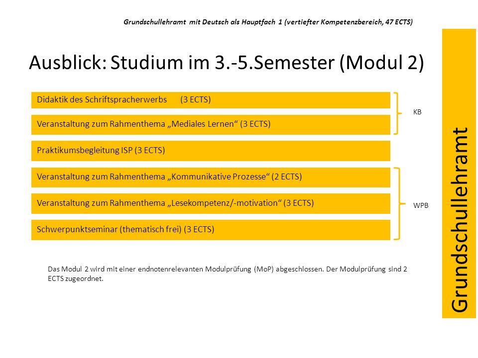 Ausblick: Studium im 3.-5.Semester (Modul 2) Didaktik des Schriftspracherwerbs (3 ECTS) Veranstaltung zum Rahmenthema Mediales Lernen (3 ECTS) Praktikumsbegleitung ISP (3 ECTS) Veranstaltung zum Rahmenthema Kommunikative Prozesse (2 ECTS) Veranstaltung zum Rahmenthema Lesekompetenz/-motivation (3 ECTS) Schwerpunktseminar (thematisch frei) (3 ECTS) WPB Das Modul 2 wird mit einer endnotenrelevanten Modulprüfung (MoP) abgeschlossen.
