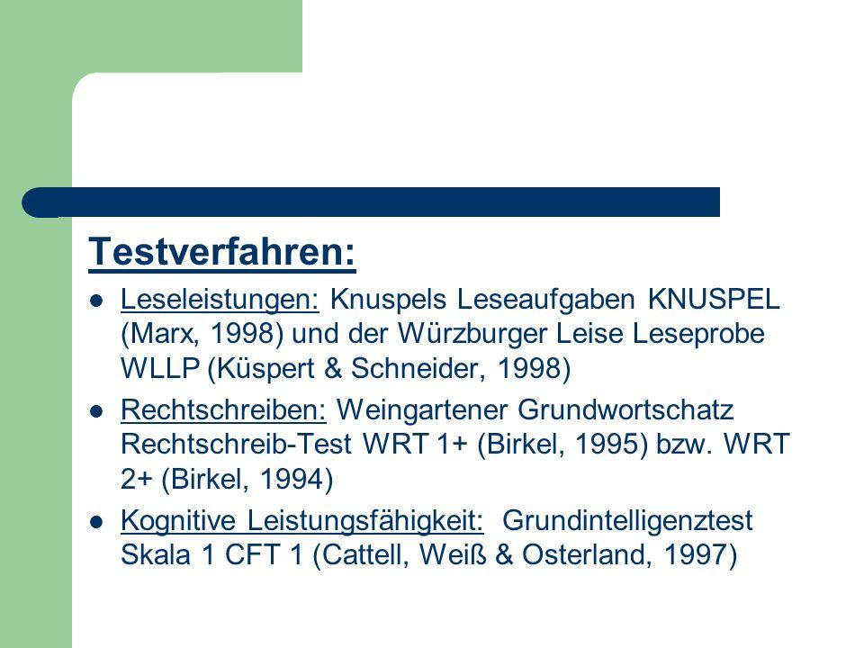 Testverfahren: Leseleistungen: Knuspels Leseaufgaben KNUSPEL (Marx, 1998) und der Würzburger Leise Leseprobe WLLP (Küspert & Schneider, 1998) Rechtsch