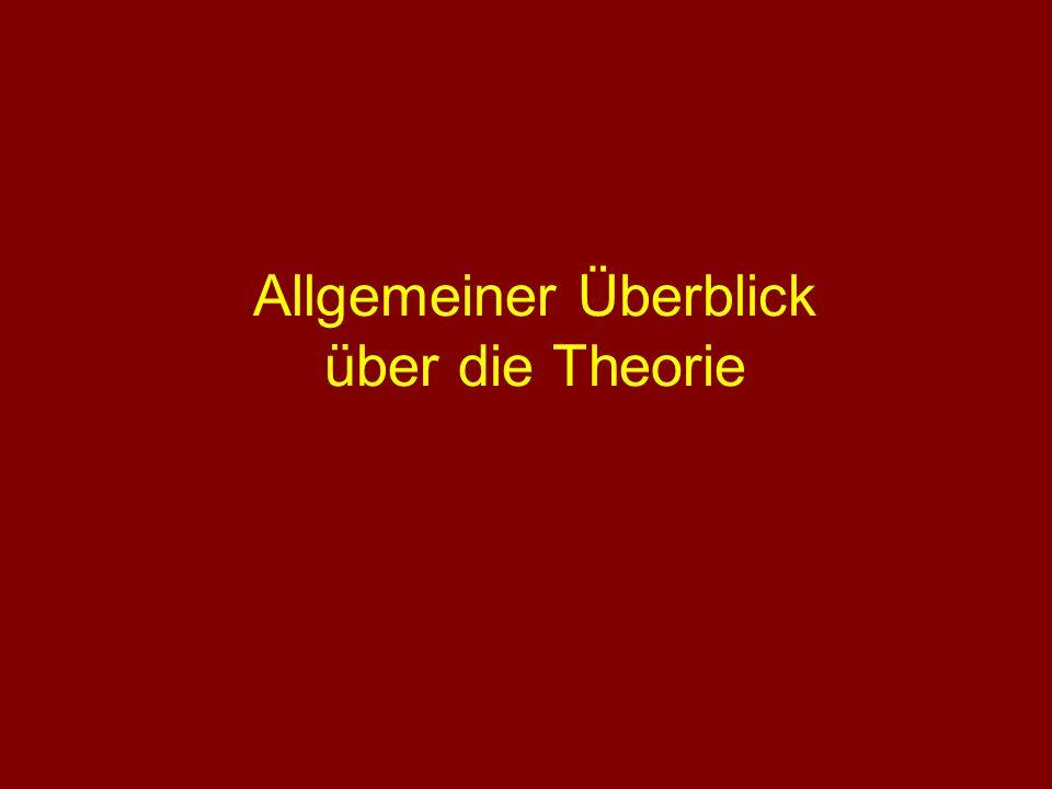 Genetische Erkenntnistheorie Teilgebiet der Philosophie, das sich mit der Wissenslehre befasst, wird als Erkenntnistheorie bezeichnet In Piagets Sicht stellt die Erkenntnistheorie sich das Problem der Beziehung zwischen dem handelnden und denkenden Subjekt und den Gegenständen seiner Erfahrungen.