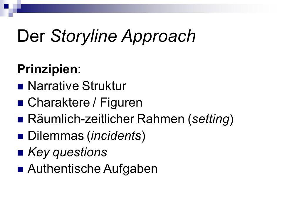 Prinzipien: Narrative Struktur Charaktere / Figuren Räumlich-zeitlicher Rahmen (setting) Dilemmas (incidents) Key questions Authentische Aufgaben