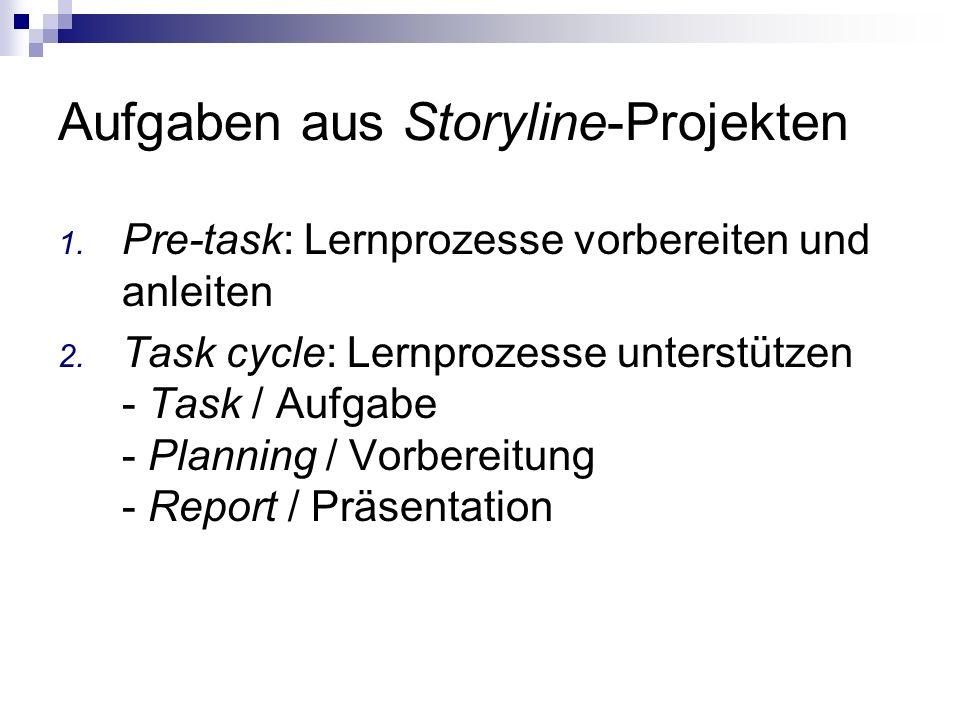 Aufgaben aus Storyline-Projekten 1. Pre-task: Lernprozesse vorbereiten und anleiten 2. Task cycle: Lernprozesse unterstützen - Task / Aufgabe - Planni
