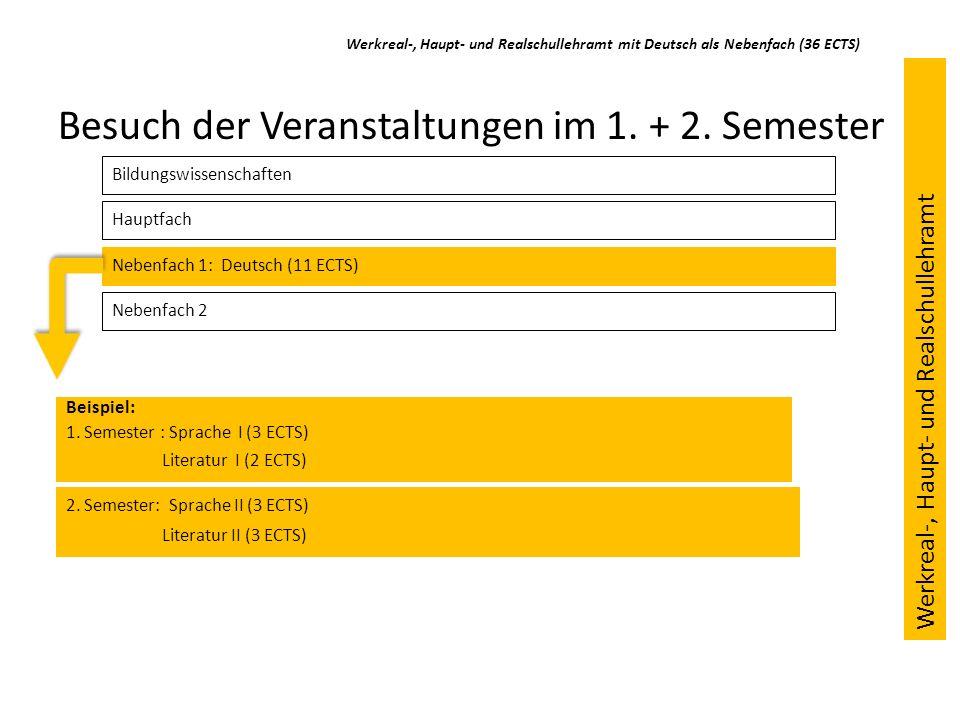 Werkreal-, Haupt- und Realschullehramt mit Deutsch als Nebenfach (36 ECTS) Besuch der Veranstaltungen im 1. + 2. Semester Bildungswissenschaften Haupt