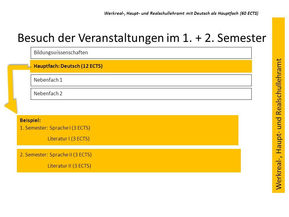 Werkreal-, Haupt- und Realschullehramt mit Deutsch als Hauptfach (60 ECTS) Besuch der Veranstaltungen im 1. + 2. Semester Bildungswissenschaften Haupt