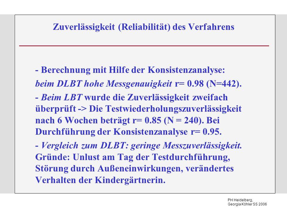 PH Heidelberg, Georgia Köhler SS 2006 Zuverlässigkeit (Reliabilität) des Verfahrens - Berechnung mit Hilfe der Konsistenzanalyse: beim DLBT hohe Messgenauigkeit r= 0.98 (N=442).