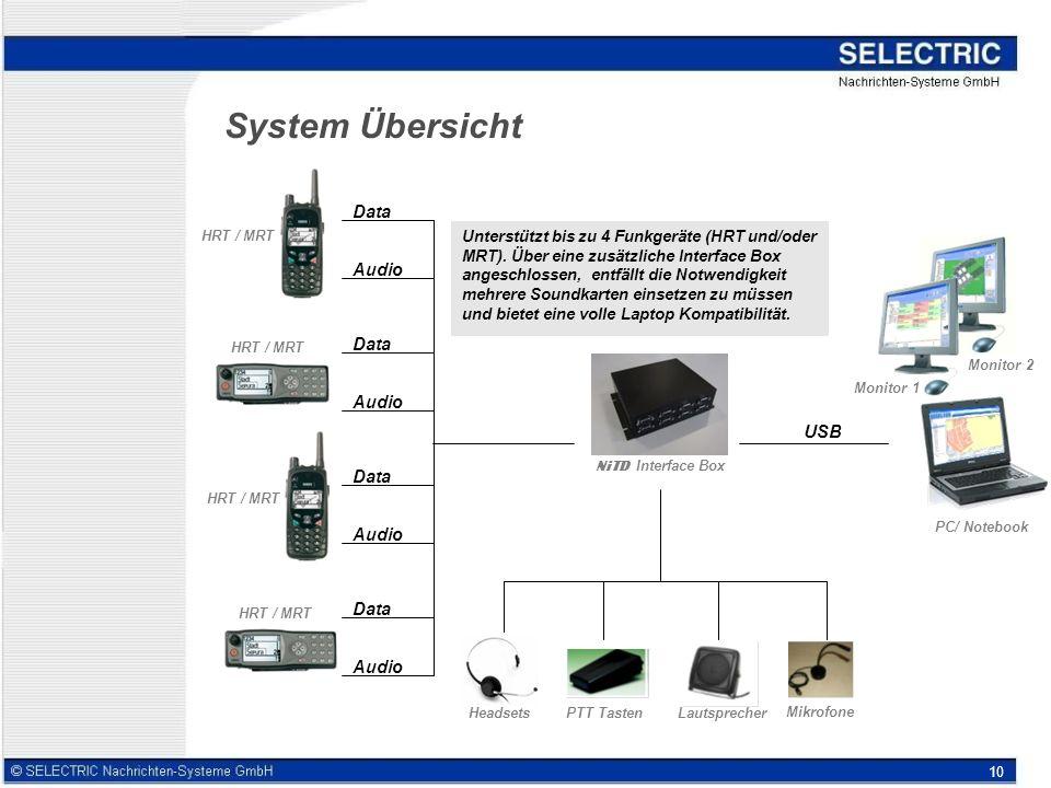 10 System Übersicht Data Audio Data Audio USB NiTD Interface Box PC/ Notebook Monitor 1 Monitor 2 HRT / MRT HeadsetsPTT Tasten Lautsprecher Mikrofone Unterstützt bis zu 4 Funkgeräte (HRT und/oder MRT).
