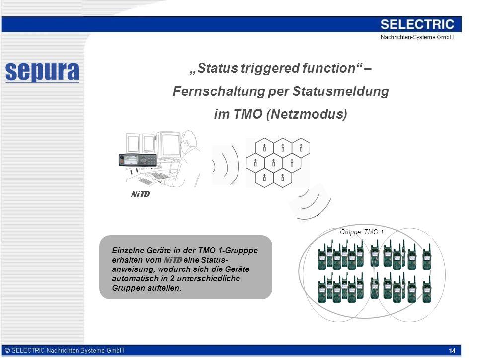 14 Status triggered function – Fernschaltung per Statusmeldung im TMO (Netzmodus) NiTD Gruppe TMO 1 Einzelne Geräte in der TMO 1-Grupppe erhalten vom NiTD eine Status- anweisung, wodurch sich die Geräte automatisch in 2 unterschiedliche Gruppen aufteilen.