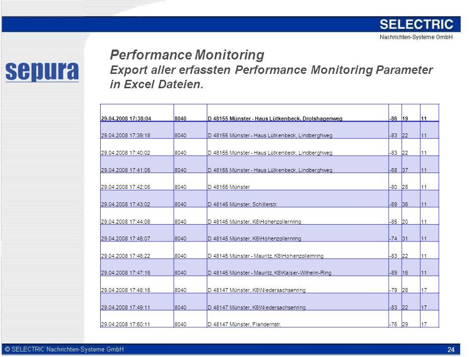 24 Performance Monitoring Export aller erfassten Performance Monitoring Parameter in Excel Dateien.