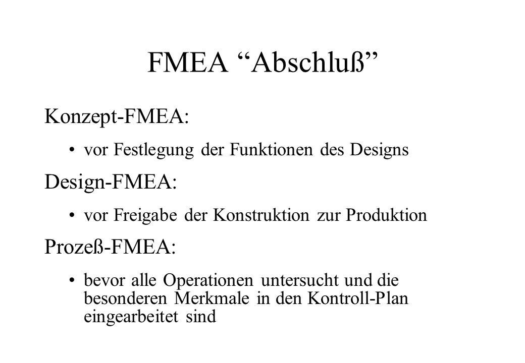 FMEA Abschluß Konzept-FMEA: vor Festlegung der Funktionen des Designs Design-FMEA: vor Freigabe der Konstruktion zur Produktion Prozeß-FMEA: bevor all