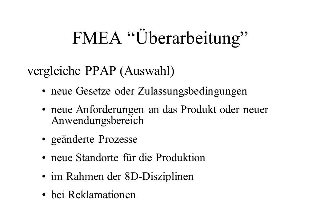 FMEA Überarbeitung vergleiche PPAP (Auswahl) neue Gesetze oder Zulassungsbedingungen neue Anforderungen an das Produkt oder neuer Anwendungsbereich ge