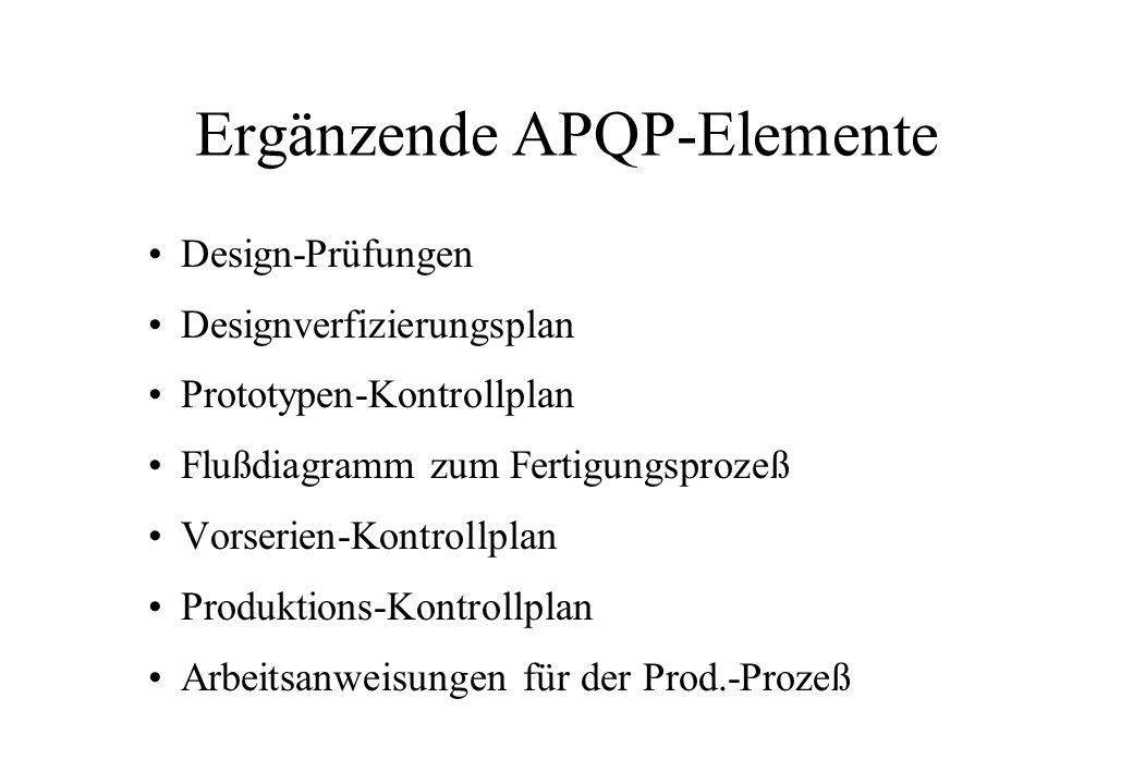 Ergänzende APQP-Elemente Design-Prüfungen Designverfizierungsplan Prototypen-Kontrollplan Flußdiagramm zum Fertigungsprozeß Vorserien-Kontrollplan Pro
