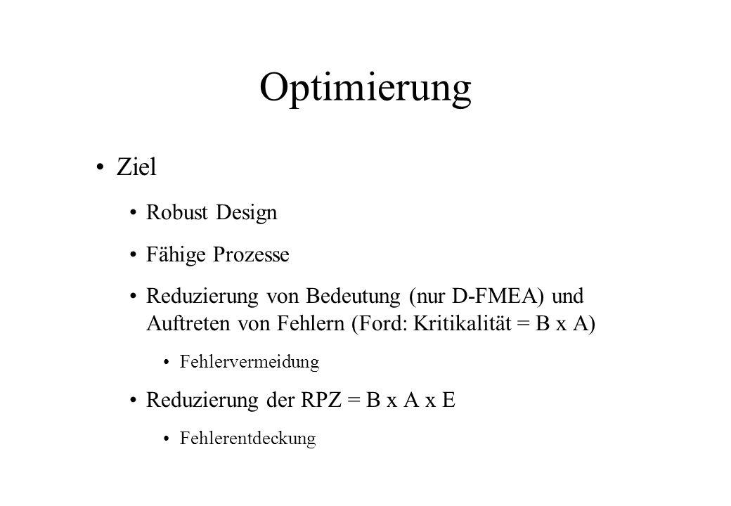 Optimierung Ziel Robust Design Fähige Prozesse Reduzierung von Bedeutung (nur D-FMEA) und Auftreten von Fehlern (Ford: Kritikalität = B x A) Fehlerver