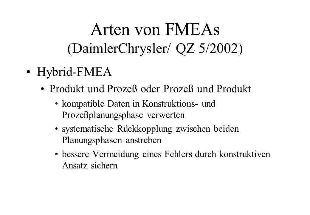 Arten von FMEAs (DaimlerChrysler/ QZ 5/2002) Hybrid-FMEA Produkt und Prozeß oder Prozeß und Produkt kompatible Daten in Konstruktions- und Prozeßplanu
