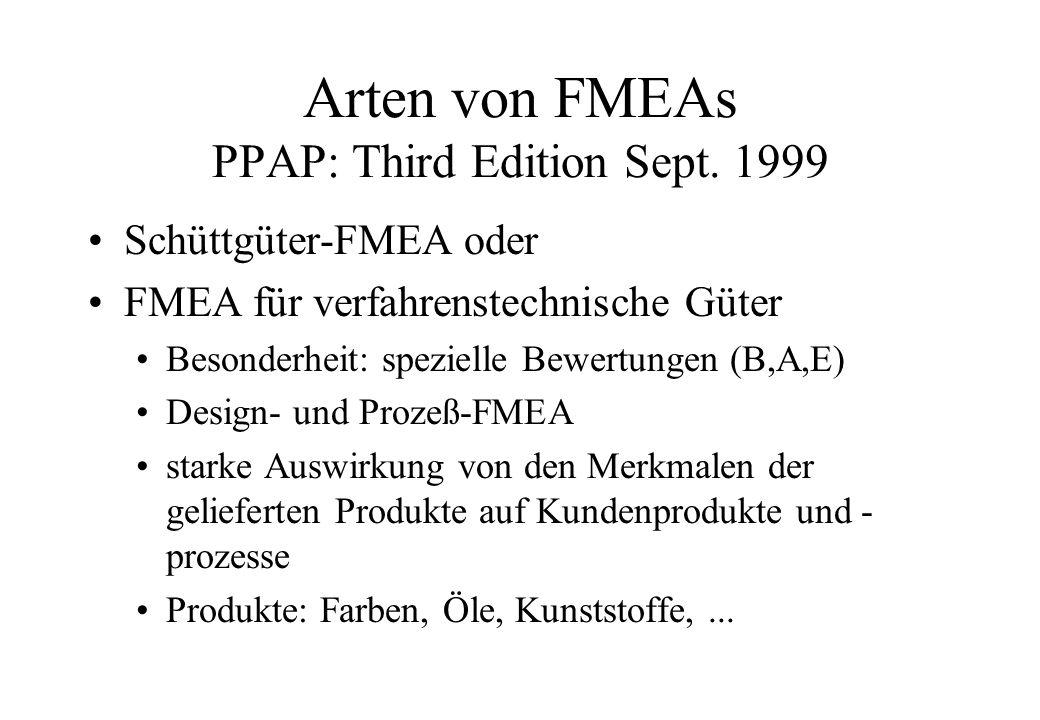 Arten von FMEAs Ford Motor Company (03.2001) Maschinen-FMEA Bewertungen (Auswahl) Verletzungsgefahr bei Bedienpersonal und Einrichter Auflagen des Gesetzgebers Reparaturdauer und Stillstandszeit defekte Teile Prozeßfähigkeit Zeitraum zwischen den Ausfällen (MTBF: Mean Time between Failure)