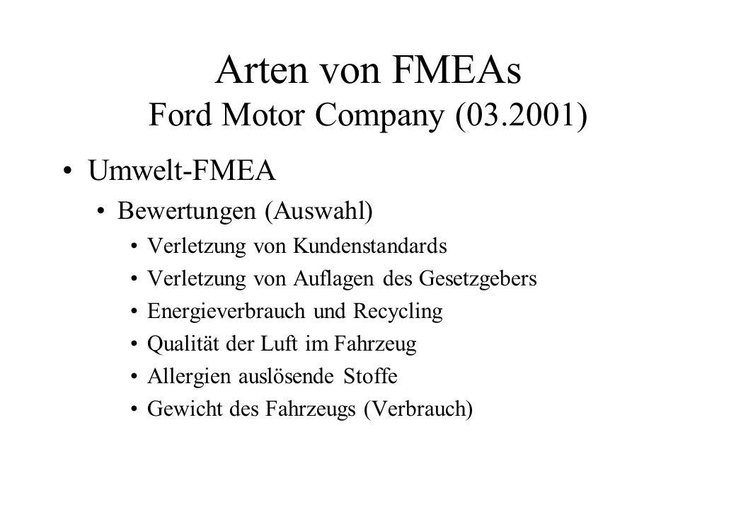 Arten von FMEAs Ford Motor Company (APQP) Logistik-FMEA Bewertungen (Auswahl) Auflagen des Gesetzgebers Transportzeiten und -strecken be- und entladen von Gefahrgütern Verpackungen