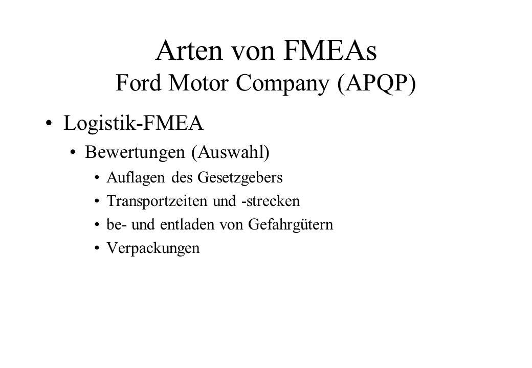 Arten von FMEAs Ford Motor Company (APQP) Logistik-FMEA Bewertungen (Auswahl) Auflagen des Gesetzgebers Transportzeiten und -strecken be- und entladen