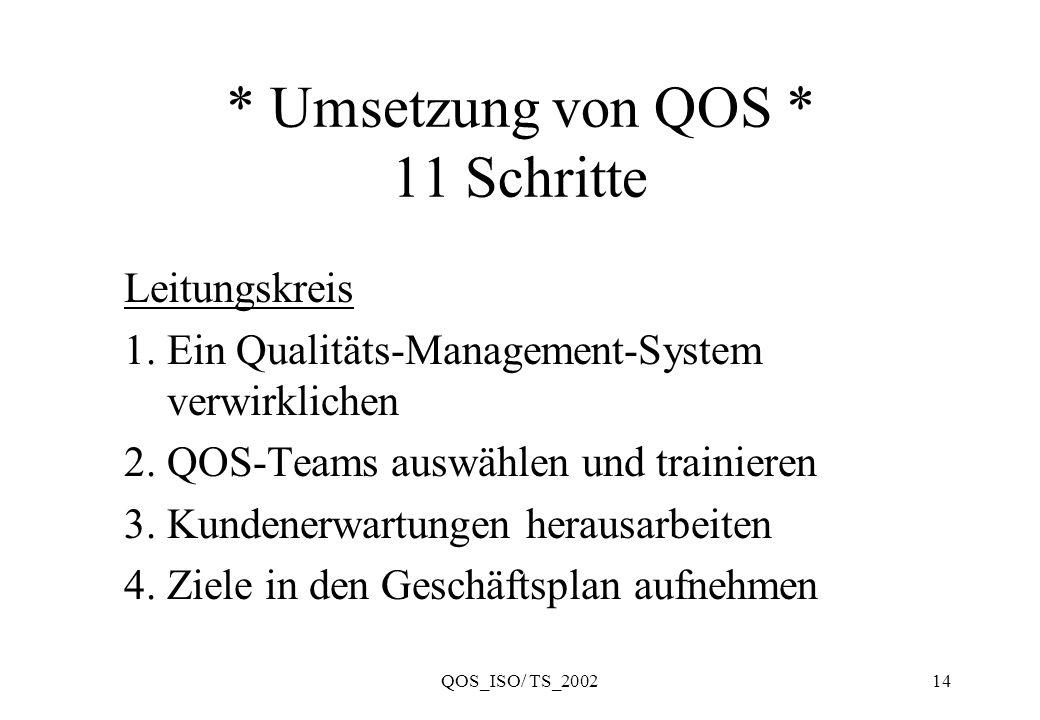 QOS_ISO/ TS_200214 * Umsetzung von QOS * 11 Schritte Leitungskreis 1. Ein Qualitäts-Management-System verwirklichen 2. QOS-Teams auswählen und trainie