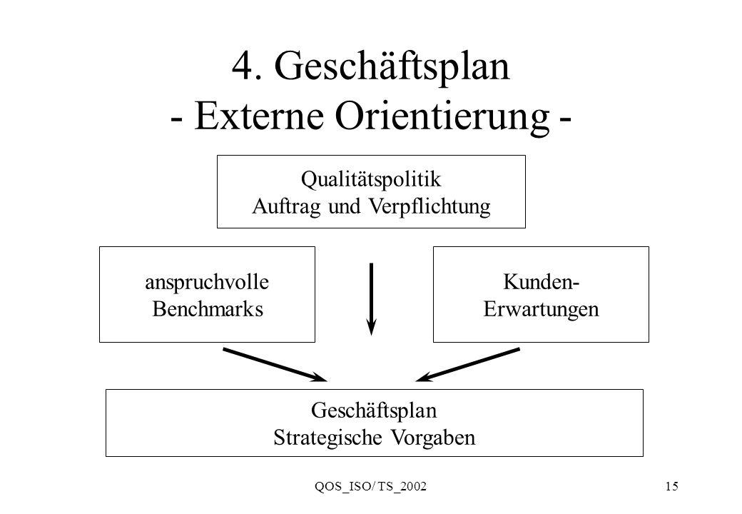 QOS_ISO/ TS_200215 4. Geschäftsplan - Externe Orientierung - Qualitätspolitik Auftrag und Verpflichtung anspruchvolle Benchmarks Kunden- Erwartungen G
