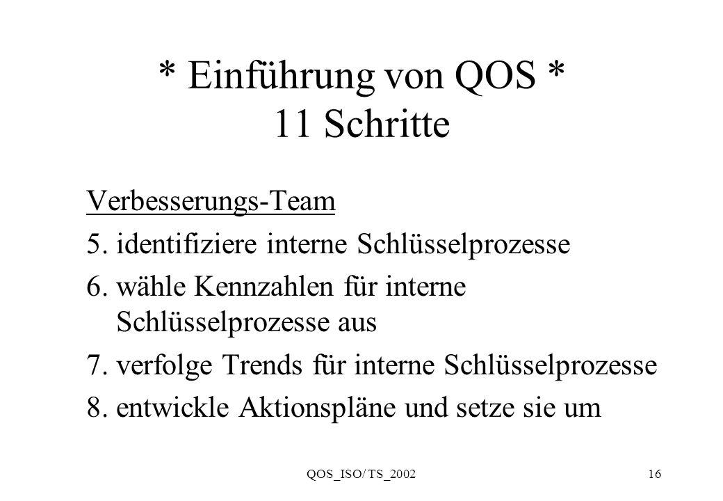 QOS_ISO/ TS_200216 * Einführung von QOS * 11 Schritte Verbesserungs-Team 5. identifiziere interne Schlüsselprozesse 6. wähle Kennzahlen für interne Sc
