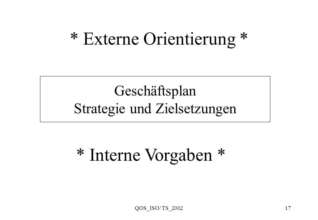 QOS_ISO/ TS_200217 * Externe Orientierung * Geschäftsplan Strategie und Zielsetzungen * Interne Vorgaben *