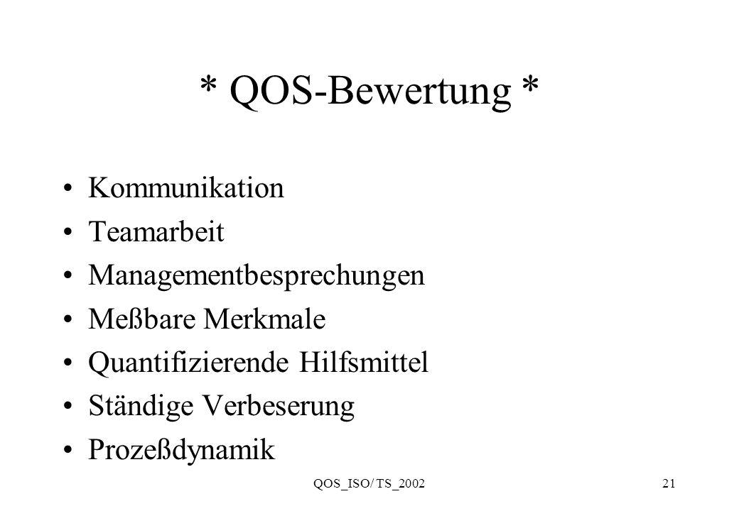 QOS_ISO/ TS_200221 * QOS-Bewertung * Kommunikation Teamarbeit Managementbesprechungen Meßbare Merkmale Quantifizierende Hilfsmittel Ständige Verbeseru