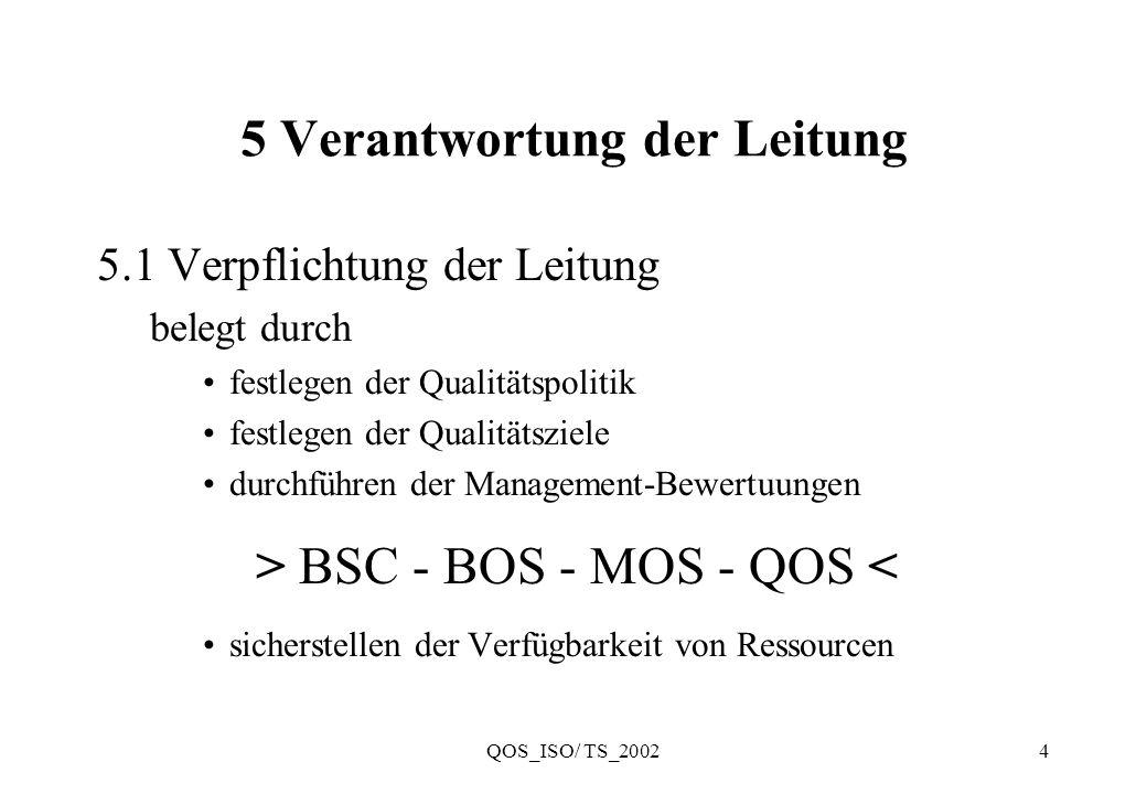 QOS_ISO/ TS_20024 5 Verantwortung der Leitung 5.1 Verpflichtung der Leitung belegt durch festlegen der Qualitätspolitik festlegen der Qualitätsziele d