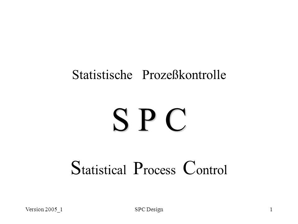 Version 2005_1SPC Design2 Statistische Definitionen Systematische Einflüsse systematische Einflüsse (engl.: special cause) sind im Prozeß unzulässig und sind umgehend zu beheben (Prozeß ist nicht (mehr) stabil) Zufällige Einflüsse auf den Prozeß zufällige, gewöhnliche Einflüsse (engl.: common cause) sind in einem Prozeß zulässig, es ist kein Eingriff erlaubt (Prozeß ist stabil)