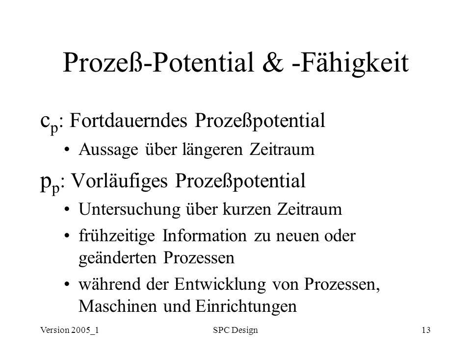 Version 2005_1SPC Design13 Prozeß-Potential & -Fähigkeit c p : Fortdauerndes Prozeßpotential Aussage über längeren Zeitraum p p : Vorläufiges Prozeßpo