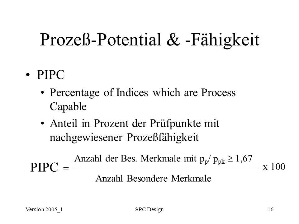 Version 2005_1SPC Design16 Prozeß-Potential & -Fähigkeit PIPC Percentage of Indices which are Process Capable Anteil in Prozent der Prüfpunkte mit nac