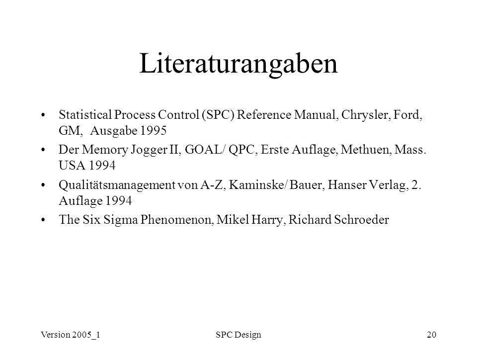 Version 2005_1SPC Design20 Literaturangaben Statistical Process Control (SPC) Reference Manual, Chrysler, Ford, GM, Ausgabe 1995 Der Memory Jogger II,