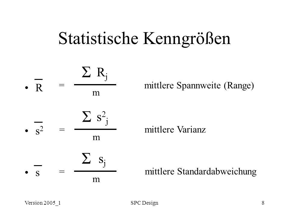 Version 2005_1SPC Design8 Statistische Kenngrößen R s 2 s = RjRj m = s2js2j m = sjsj m mittlere Spannweite (Range) mittlere Varianz mittlere Standarda