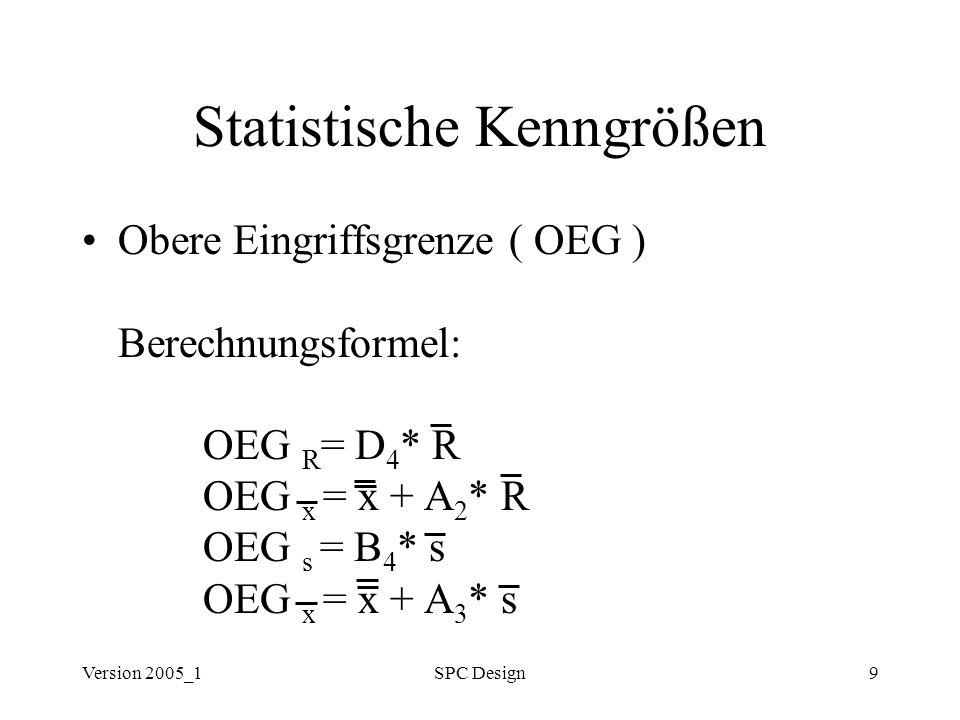 Version 2005_1SPC Design9 Statistische Kenngrößen Obere Eingriffsgrenze ( OEG ) Berechnungsformel: OEG R = D 4 * R OEG x = x + A 2 * R OEG s = B 4 * s