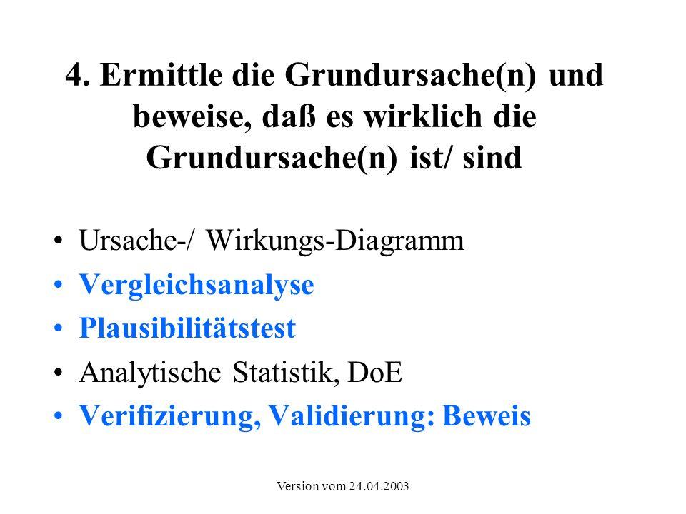 Version vom 24.04.2003 4. Ermittle die Grundursache(n) und beweise, daß es wirklich die Grundursache(n) ist/ sind Ursache-/ Wirkungs-Diagramm Vergleic