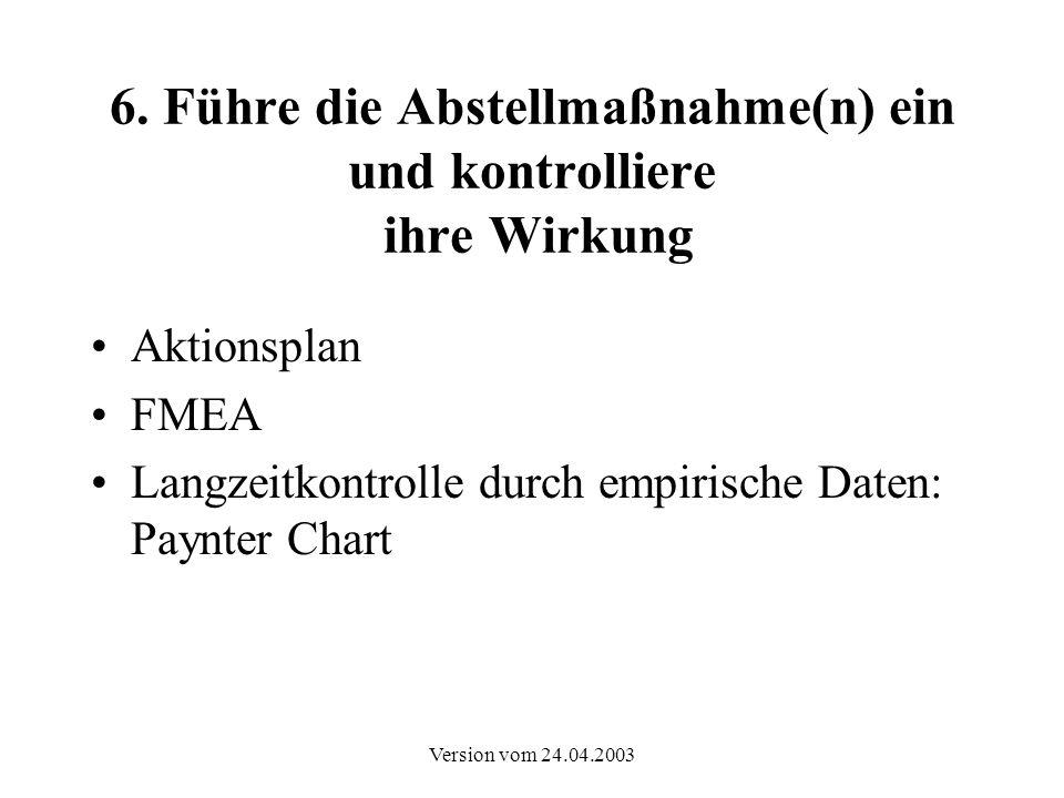 Version vom 24.04.2003 6. Führe die Abstellmaßnahme(n) ein und kontrolliere ihre Wirkung Aktionsplan FMEA Langzeitkontrolle durch empirische Daten: Pa