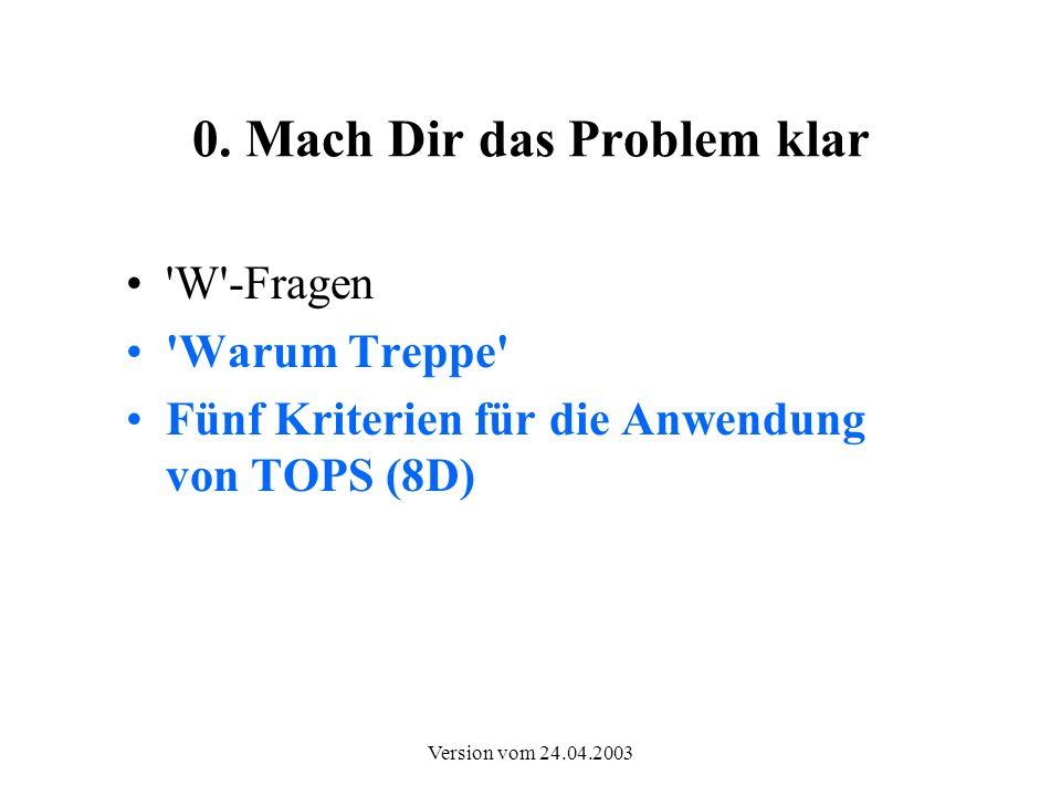 Version vom 24.04.2003 0. Mach Dir das Problem klar 'W'-Fragen 'Warum Treppe' Fünf Kriterien für die Anwendung von TOPS (8D)