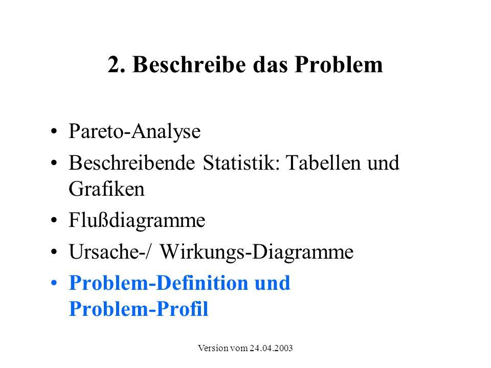 Version vom 24.04.2003 2. Beschreibe das Problem Pareto-Analyse Beschreibende Statistik: Tabellen und Grafiken Flußdiagramme Ursache-/ Wirkungs-Diagra
