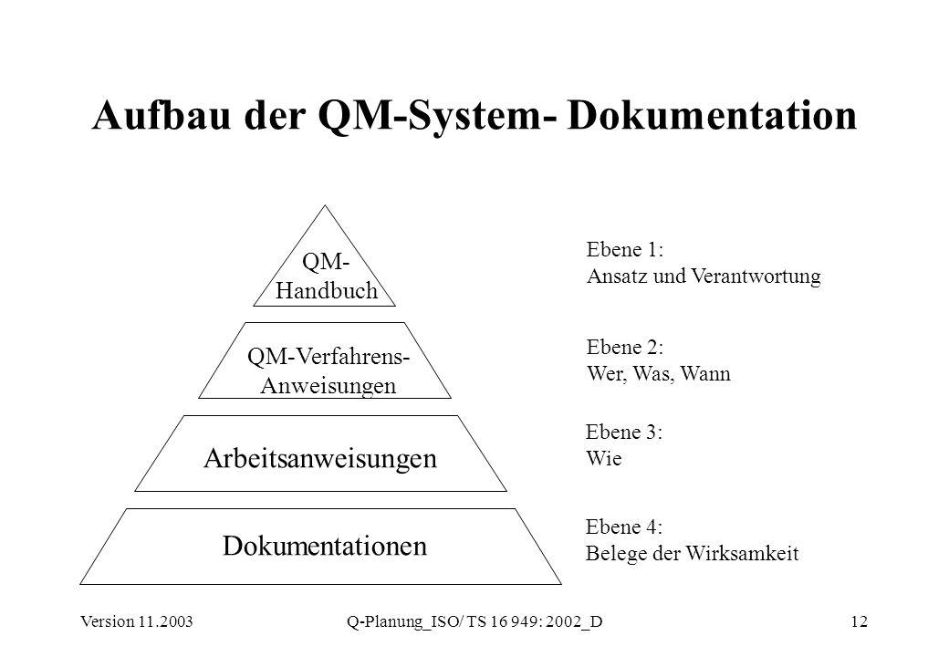 Version 11.2003Q-Planung_ISO/ TS 16 949: 2002_D12 Aufbau der QM-System- Dokumentation Ebene 1: Ansatz und Verantwortung Ebene 2: Wer, Was, Wann Ebene
