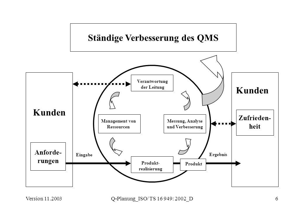 Version 11.2003Q-Planung_ISO/ TS 16 949: 2002_D7 0 Einleitung 0.5 Ziel dieser Technischen Spezifikation Entwicklung eines QMS zur ständigen Verbesserung Betonung von Fehlervermeidung Verringerung von Streuung Verringerung von Verschwendung in der Lieferkette grundlegende Anforderungen an ein QMS mit den zutreffenden kundenspezifischen Anforderungen Vermeidung von mehrfachen Audits