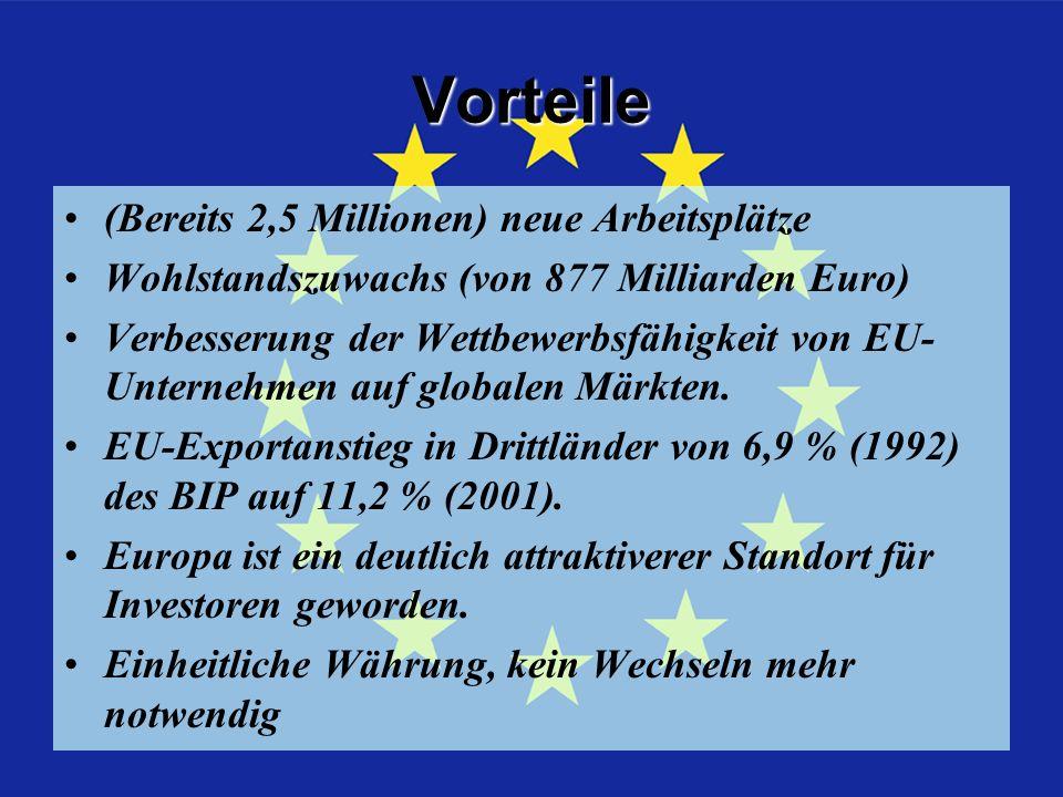 Vorteile (Bereits 2,5 Millionen) neue Arbeitsplätze Wohlstandszuwachs (von 877 Milliarden Euro) Verbesserung der Wettbewerbsfähigkeit von EU- Unternehmen auf globalen Märkten.