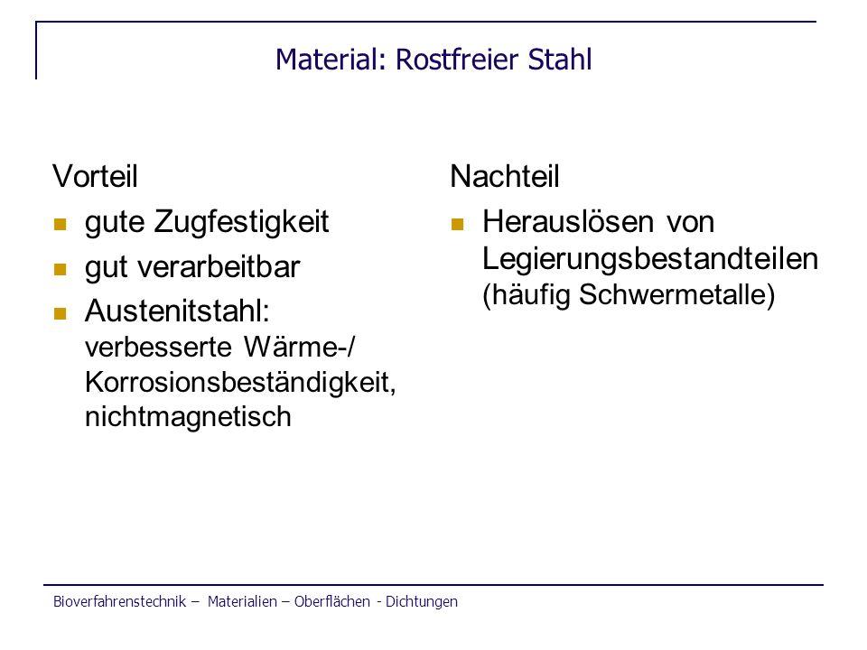 Bioverfahrenstechnik – Materialien – Oberflächen - Dichtungen Material: Rostfreier Stahl Vorteil gute Zugfestigkeit gut verarbeitbar Austenitstahl: ve