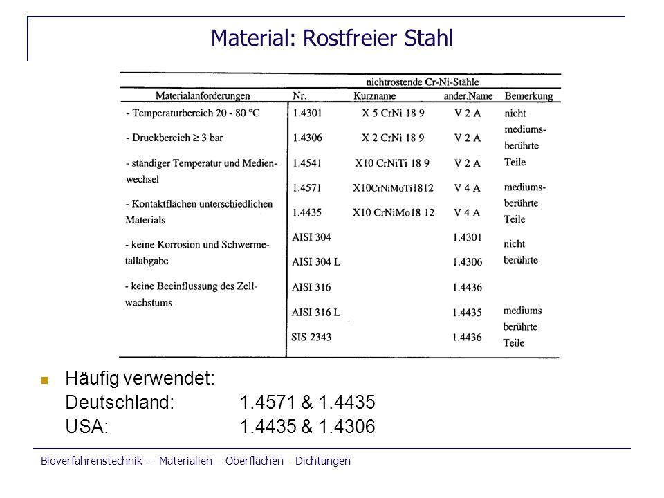 Bioverfahrenstechnik – Materialien – Oberflächen - Dichtungen Material: Rostfreier Stahl Häufig verwendet: Deutschland: 1.4571 & 1.4435 USA: 1.4435 &