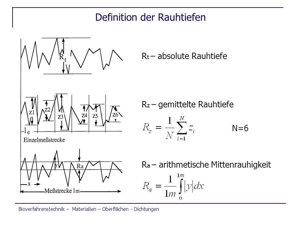 Bioverfahrenstechnik – Materialien – Oberflächen - Dichtungen Definition der Rauhtiefen R t – absolute Rauhtiefe R z – gemittelte Rauhtiefe N=6 R a –