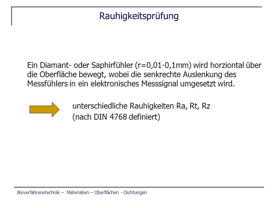 Bioverfahrenstechnik – Materialien – Oberflächen - Dichtungen Rauhigkeitsprüfung Ein Diamant- oder Saphirfühler (r=0,01-0,1mm) wird horziontal über di