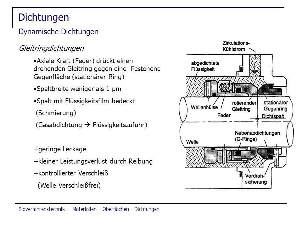Bioverfahrenstechnik – Materialien – Oberflächen - Dichtungen Dichtungen Dynamische Dichtungen Gleitringdichtungen Axiale Kraft (Feder) drückt einen d