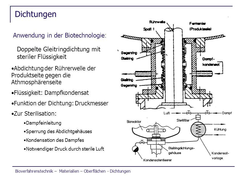 Bioverfahrenstechnik – Materialien – Oberflächen - Dichtungen Dichtungen Anwendung in der Biotechnologie : Doppelte Gleitringdichtung mit steriler Flü