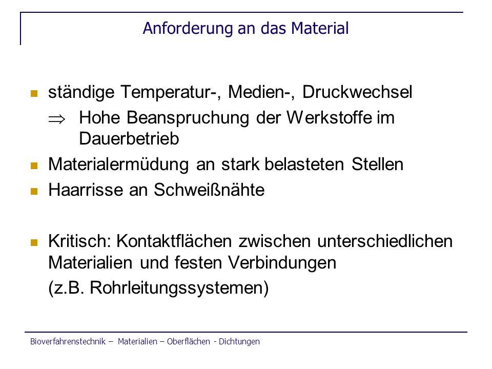 Bioverfahrenstechnik – Materialien – Oberflächen - Dichtungen Anforderung an das Material ständige Temperatur-, Medien-, Druckwechsel Hohe Beanspruchu