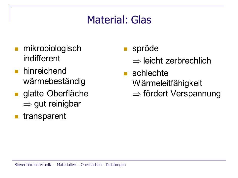 Bioverfahrenstechnik – Materialien – Oberflächen - Dichtungen Material: Glas mikrobiologisch indifferent hinreichend wärmebeständig glatte Oberfläche